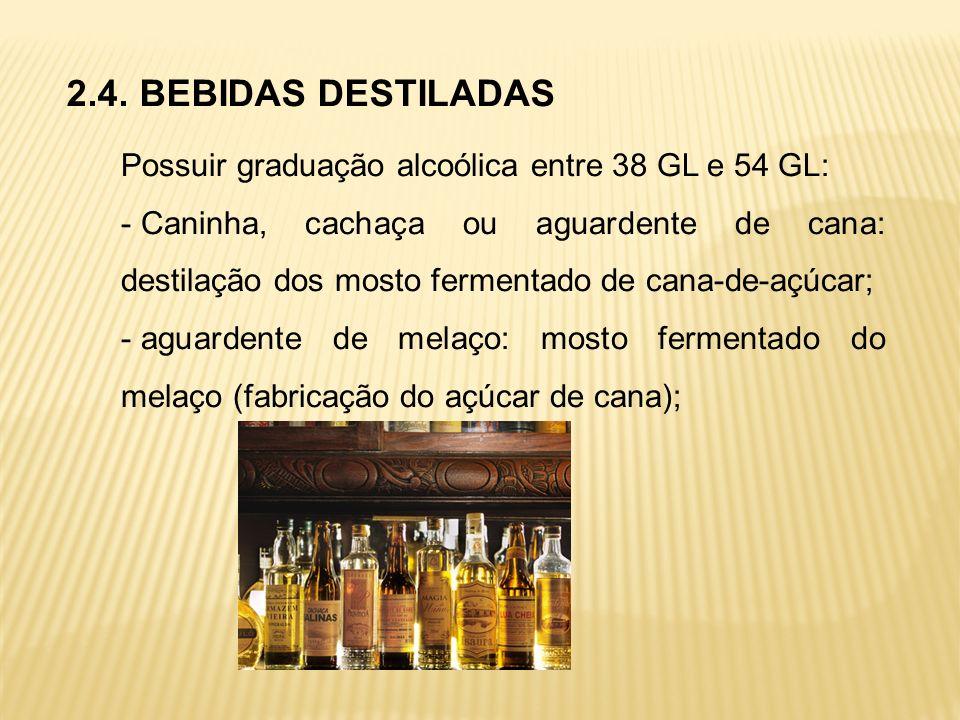 2.4. BEBIDAS DESTILADAS Possuir graduação alcoólica entre 38 GL e 54 GL: