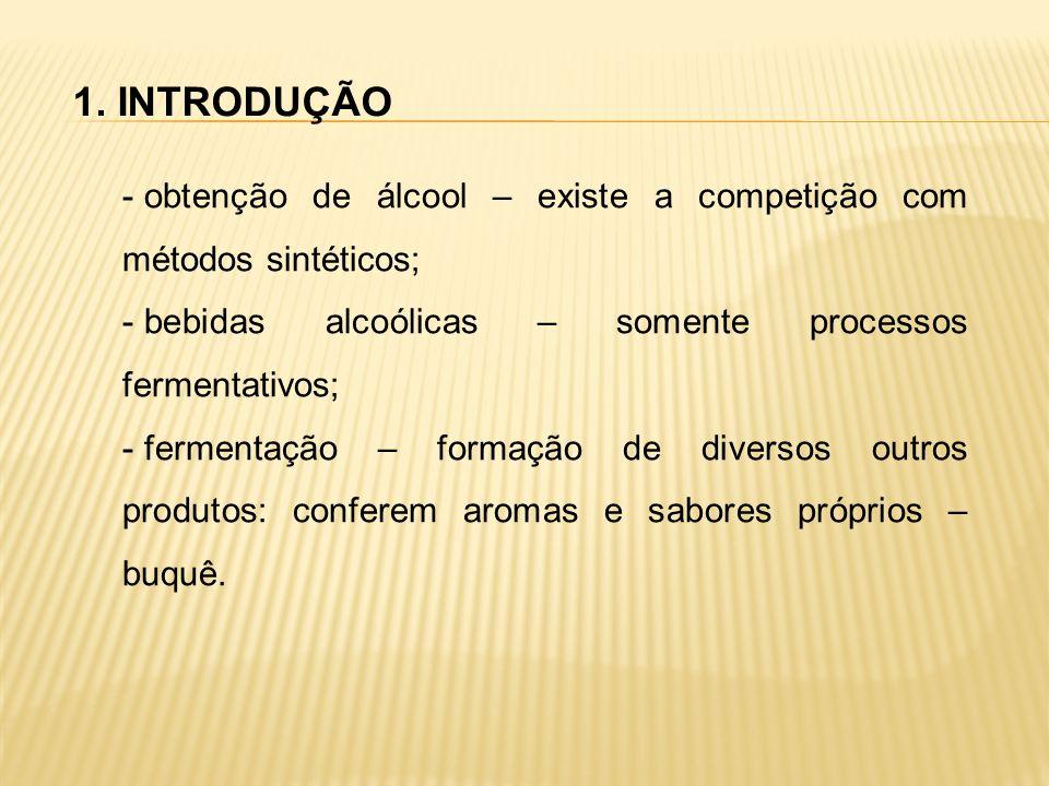 1. INTRODUÇÃO obtenção de álcool – existe a competição com métodos sintéticos; bebidas alcoólicas – somente processos fermentativos;
