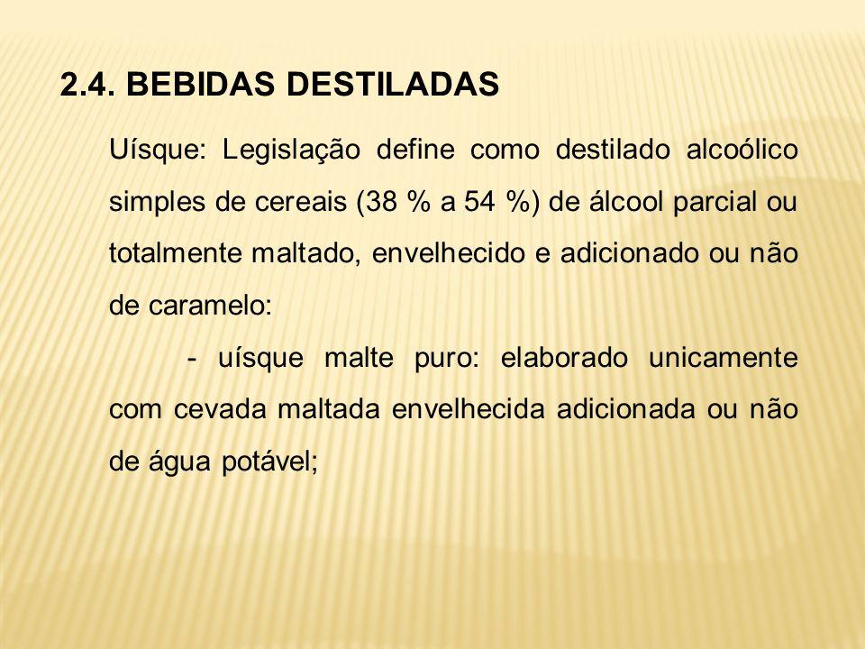 2.4. BEBIDAS DESTILADAS