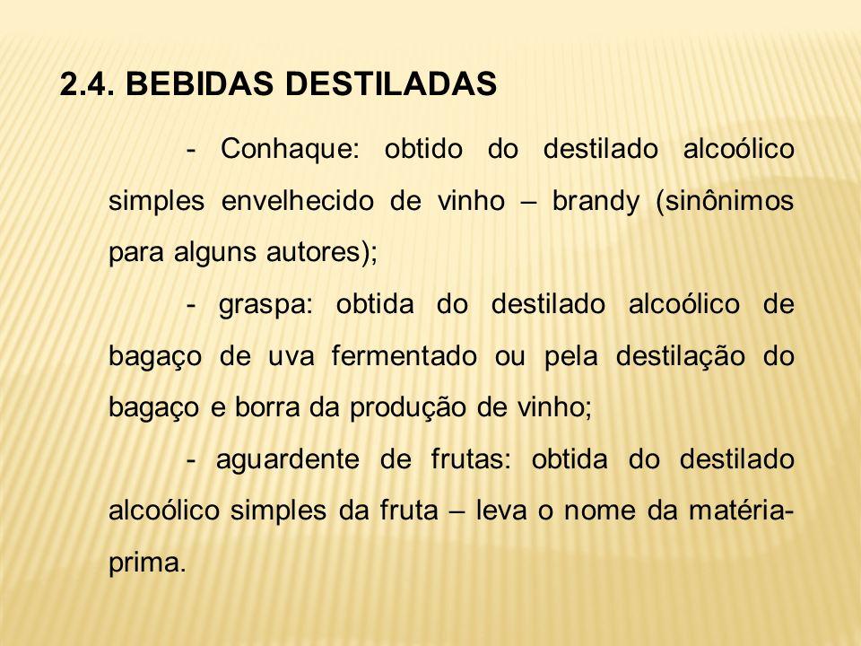 2.4. BEBIDAS DESTILADAS - Conhaque: obtido do destilado alcoólico simples envelhecido de vinho – brandy (sinônimos para alguns autores);