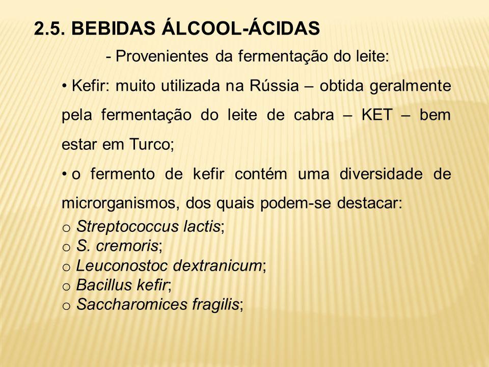 2.5. BEBIDAS ÁLCOOL-ÁCIDAS