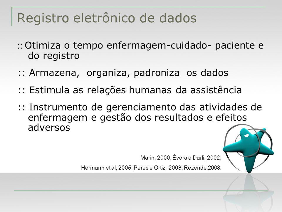 Registro eletrônico de dados