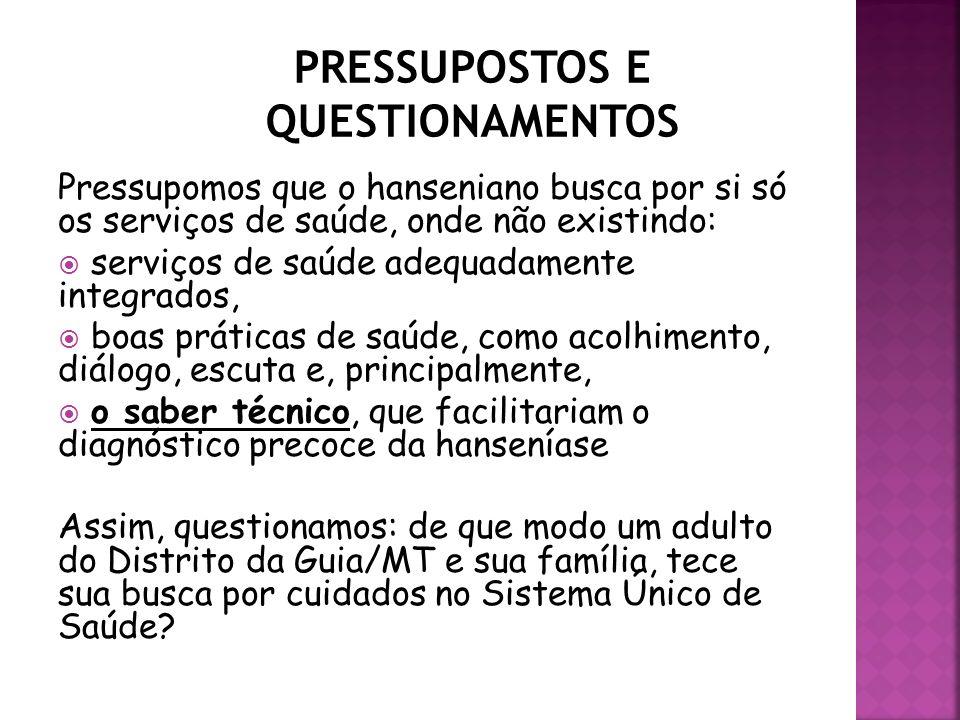 PRESSUPOSTOS E QUESTIONAMENTOS