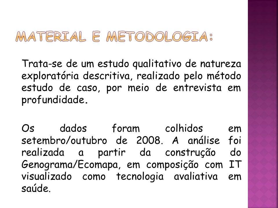 Material e Metodologia: