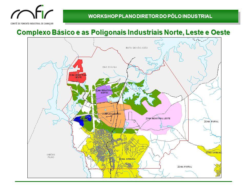 Complexo Básico e as Poligonais Industriais Norte, Leste e Oeste