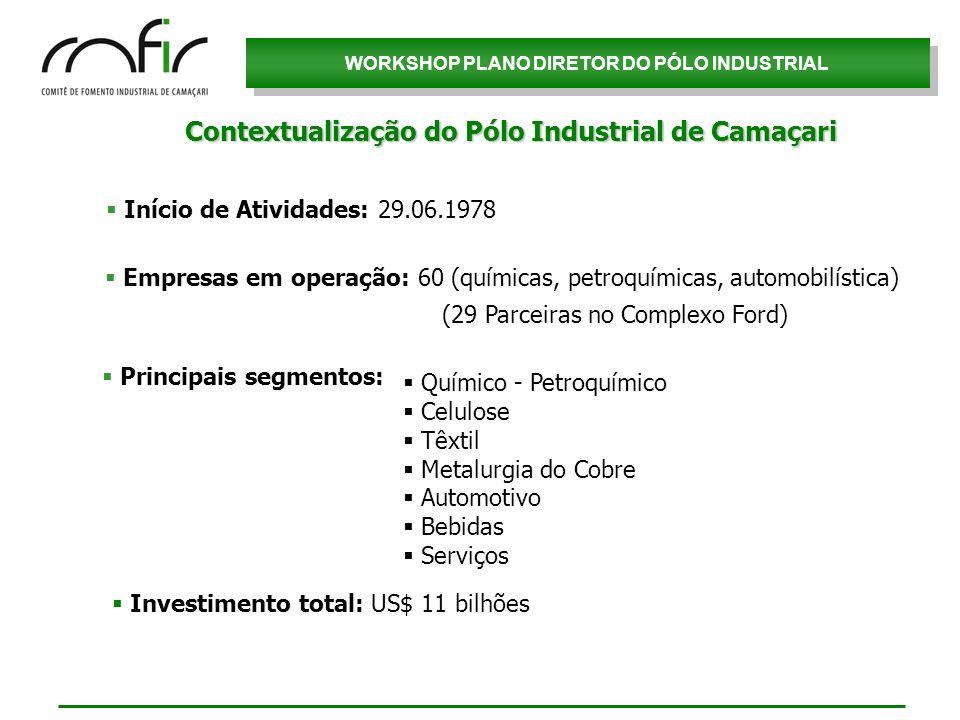 Contextualização do Pólo Industrial de Camaçari