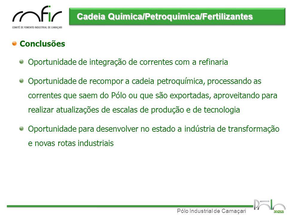 Cadeia Química/Petroquímica/Fertilizantes