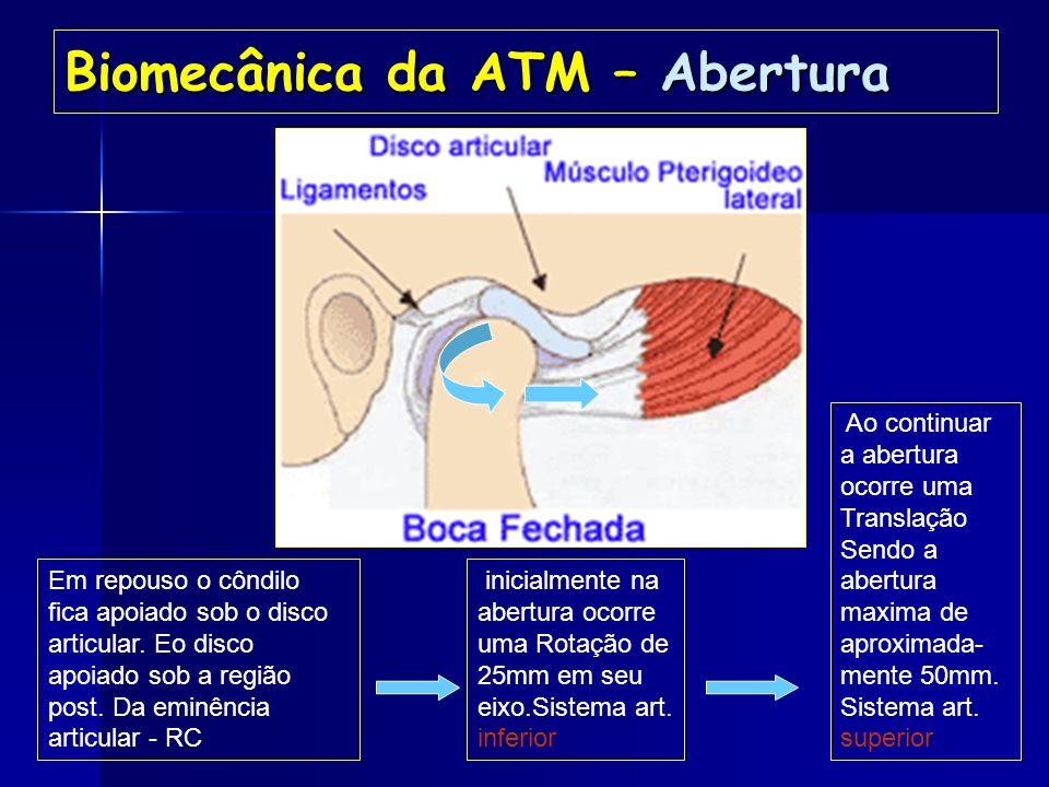 Biomecânica da ATM – Abertura