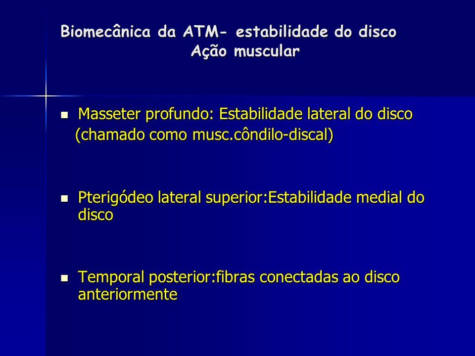 Biomecânica da ATM- estabilidade do disco Ação muscular