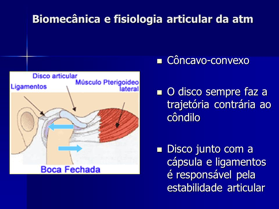Biomecânica e fisiologia articular da atm