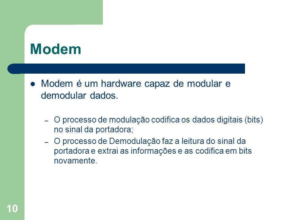 Modem Modem é um hardware capaz de modular e demodular dados.