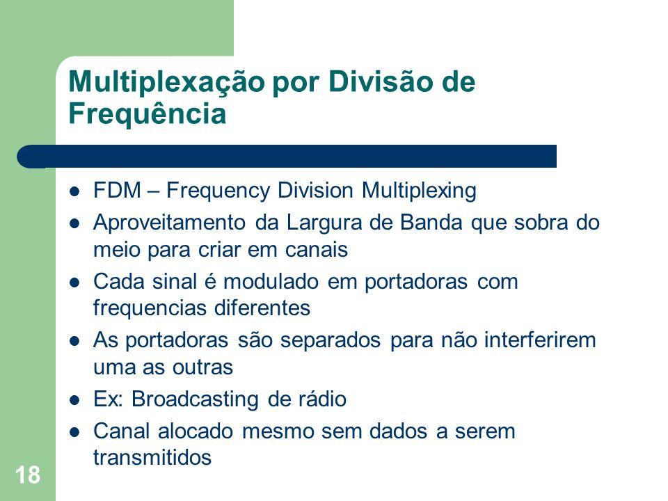 Multiplexação por Divisão de Frequência