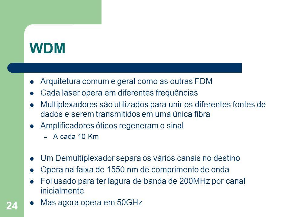 WDM Arquitetura comum e geral como as outras FDM