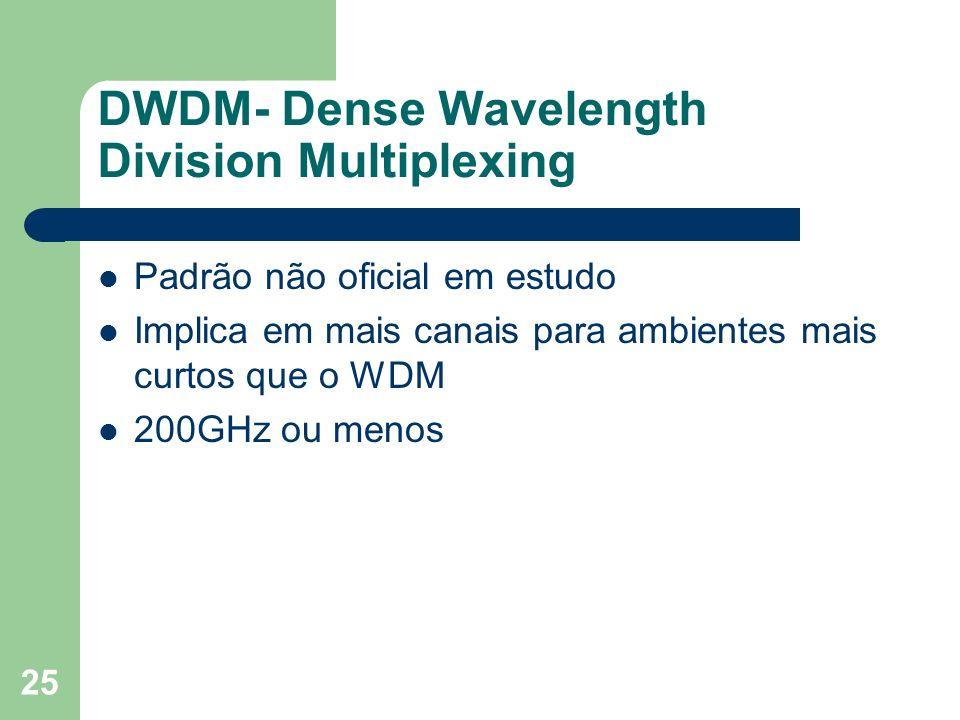 DWDM- Dense Wavelength Division Multiplexing