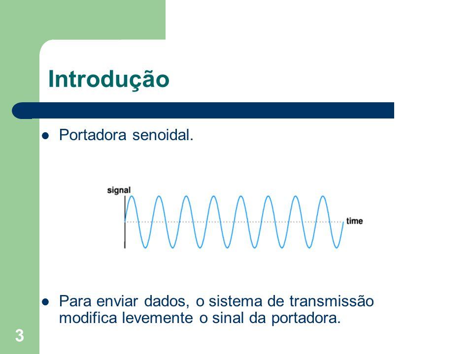Introdução Portadora senoidal.