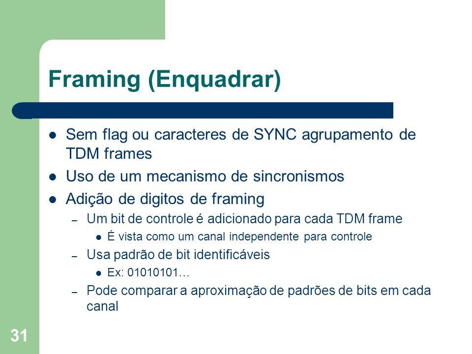 Framing (Enquadrar) Sem flag ou caracteres de SYNC agrupamento de TDM frames. Uso de um mecanismo de sincronismos.