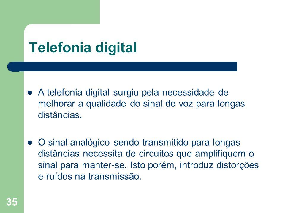 Telefonia digitalA telefonia digital surgiu pela necessidade de melhorar a qualidade do sinal de voz para longas distâncias.