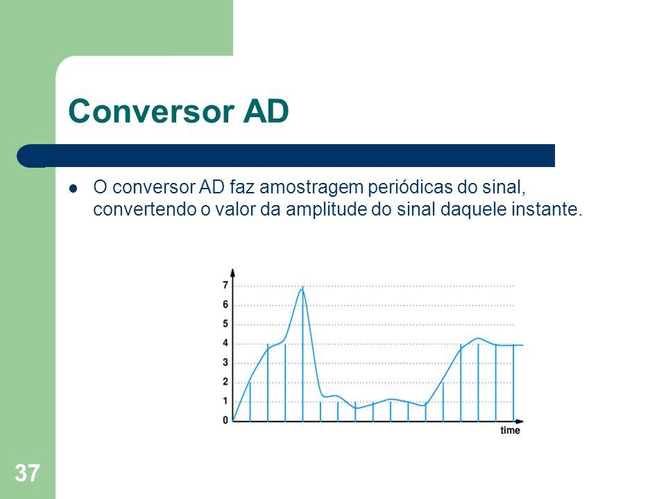 Conversor ADO conversor AD faz amostragem periódicas do sinal, convertendo o valor da amplitude do sinal daquele instante.