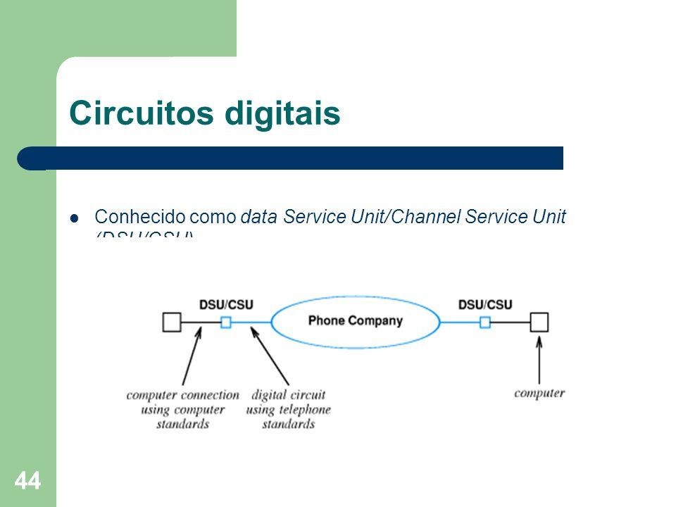Circuitos digitais Conhecido como data Service Unit/Channel Service Unit (DSU/CSU)