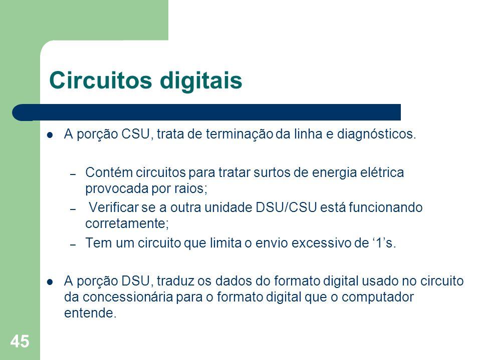 Circuitos digitais A porção CSU, trata de terminação da linha e diagnósticos.