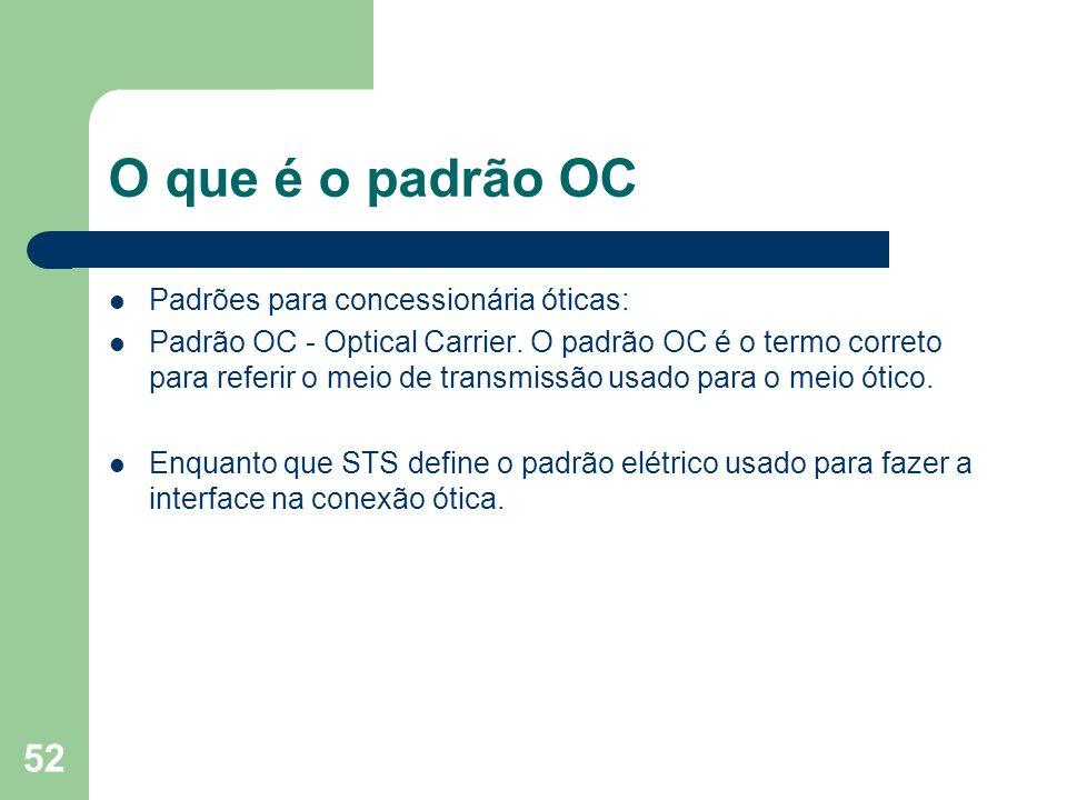 O que é o padrão OC Padrões para concessionária óticas: