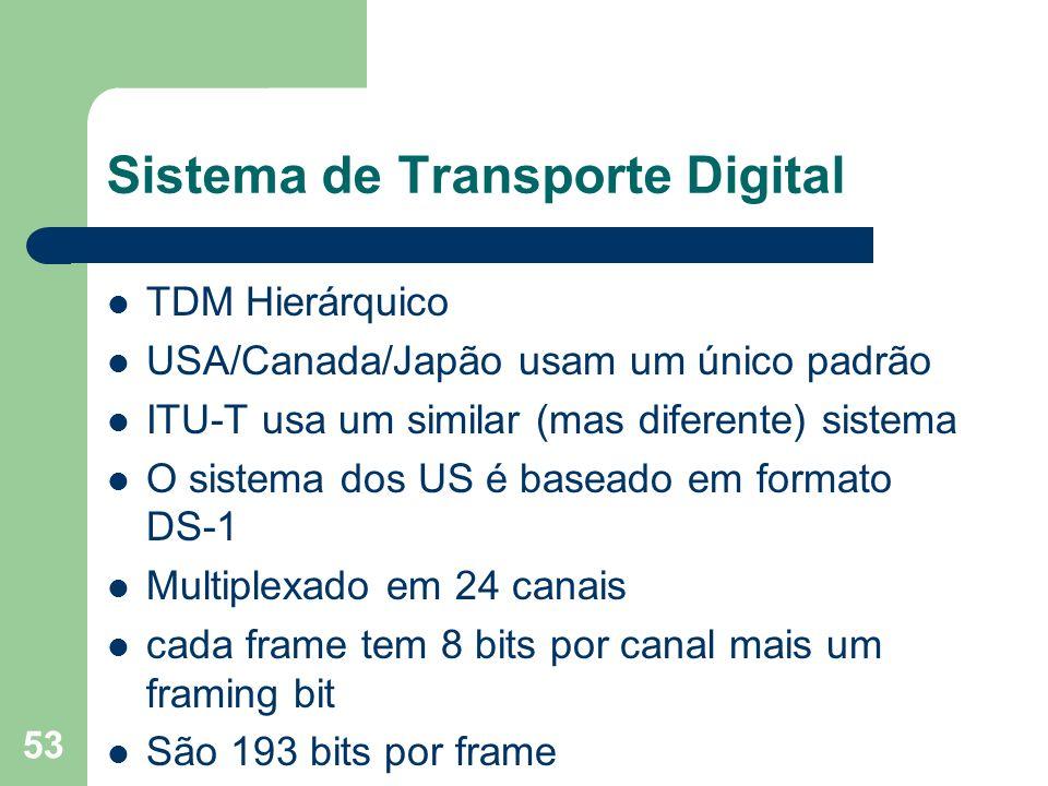 Sistema de Transporte Digital