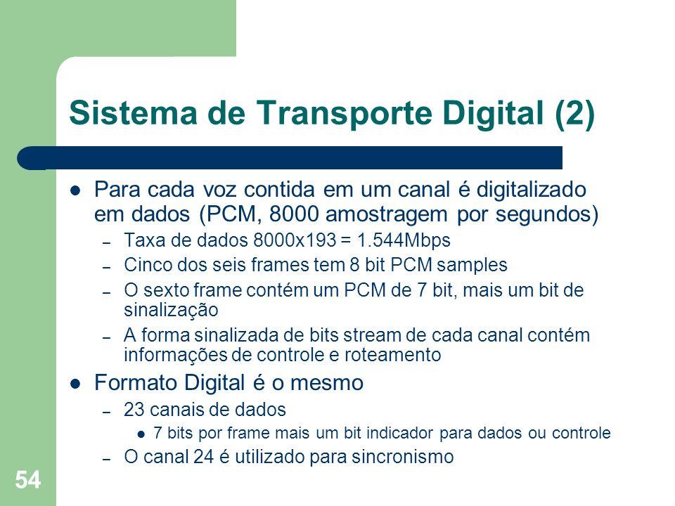 Sistema de Transporte Digital (2)