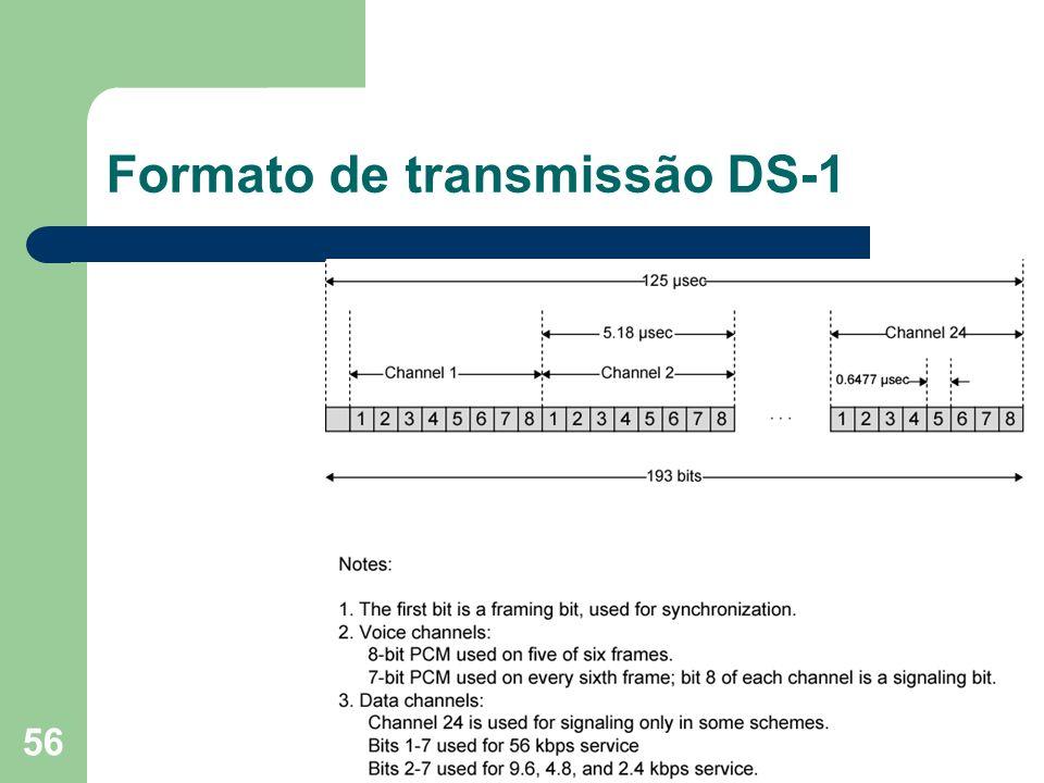 Formato de transmissão DS-1