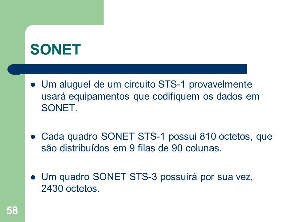 SONETUm aluguel de um circuito STS-1 provavelmente usará equipamentos que codifiquem os dados em SONET.