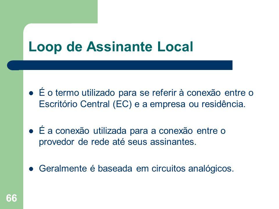 Loop de Assinante Local