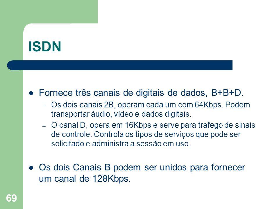 ISDN Fornece três canais de digitais de dados, B+B+D.
