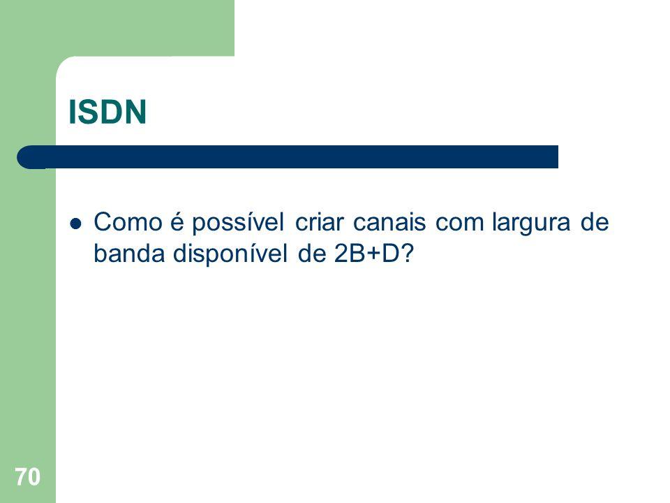 ISDN Como é possível criar canais com largura de banda disponível de 2B+D