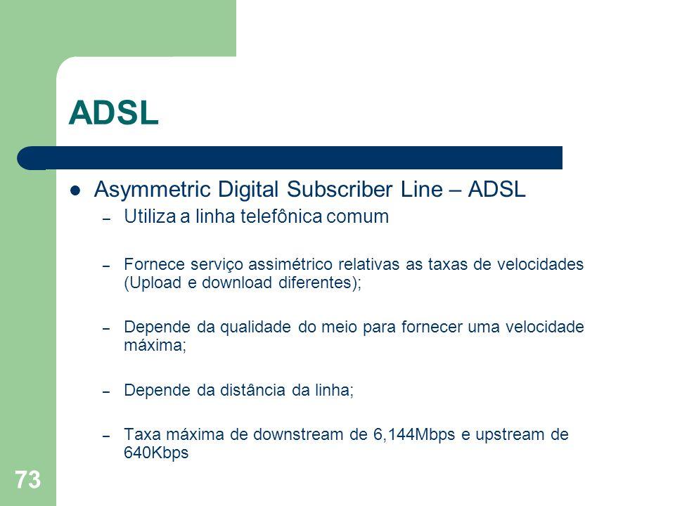 ADSL Asymmetric Digital Subscriber Line – ADSL