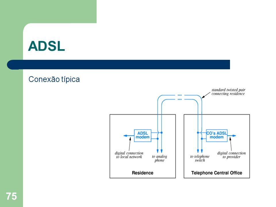 ADSL Conexão típica