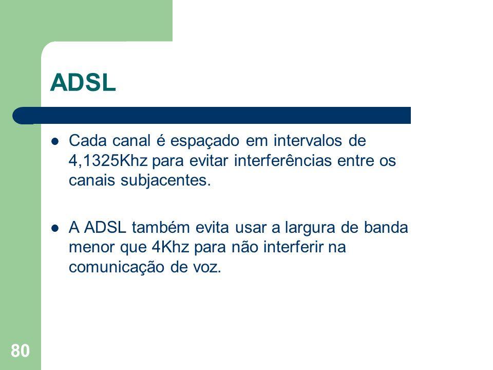 ADSL Cada canal é espaçado em intervalos de 4,1325Khz para evitar interferências entre os canais subjacentes.
