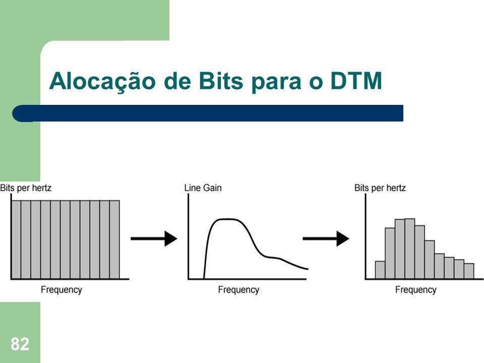 Alocação de Bits para o DTM
