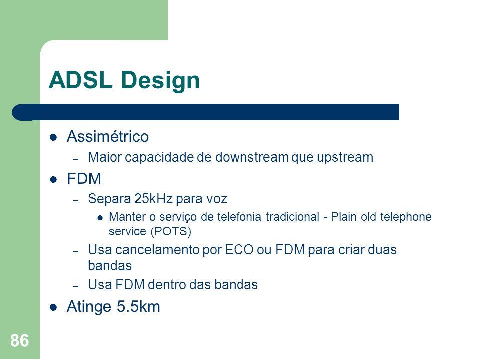 ADSL Design Assimétrico FDM Atinge 5.5km