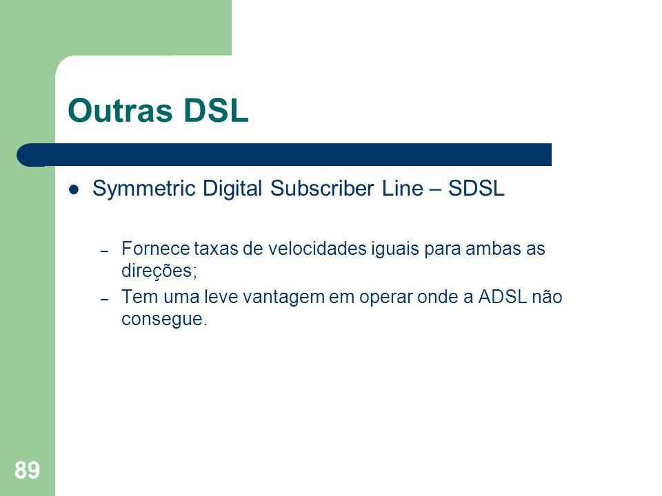 Outras DSL Symmetric Digital Subscriber Line – SDSL