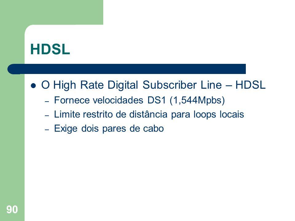 HDSL O High Rate Digital Subscriber Line – HDSL