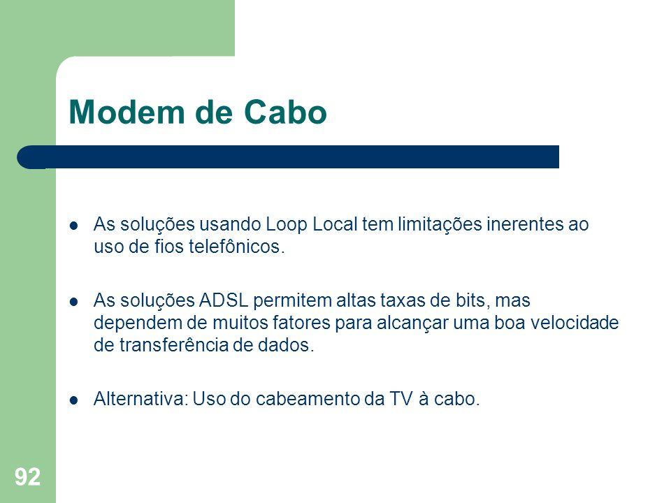 Modem de CaboAs soluções usando Loop Local tem limitações inerentes ao uso de fios telefônicos.