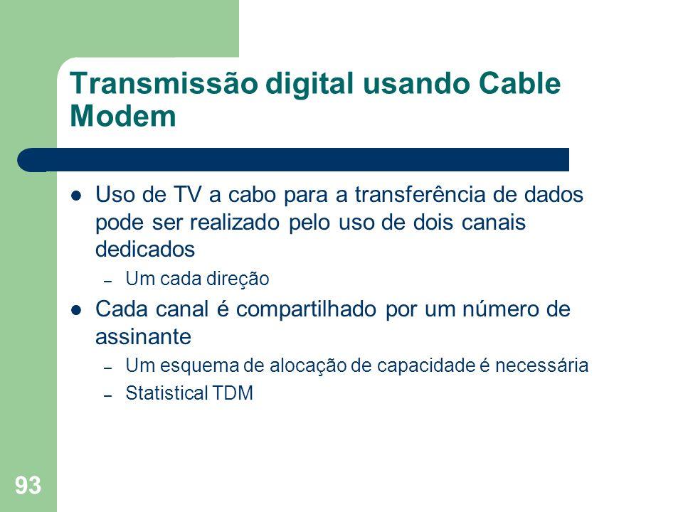 Transmissão digital usando Cable Modem