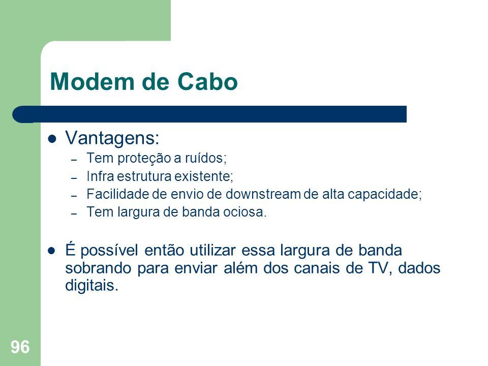 Modem de Cabo Vantagens:
