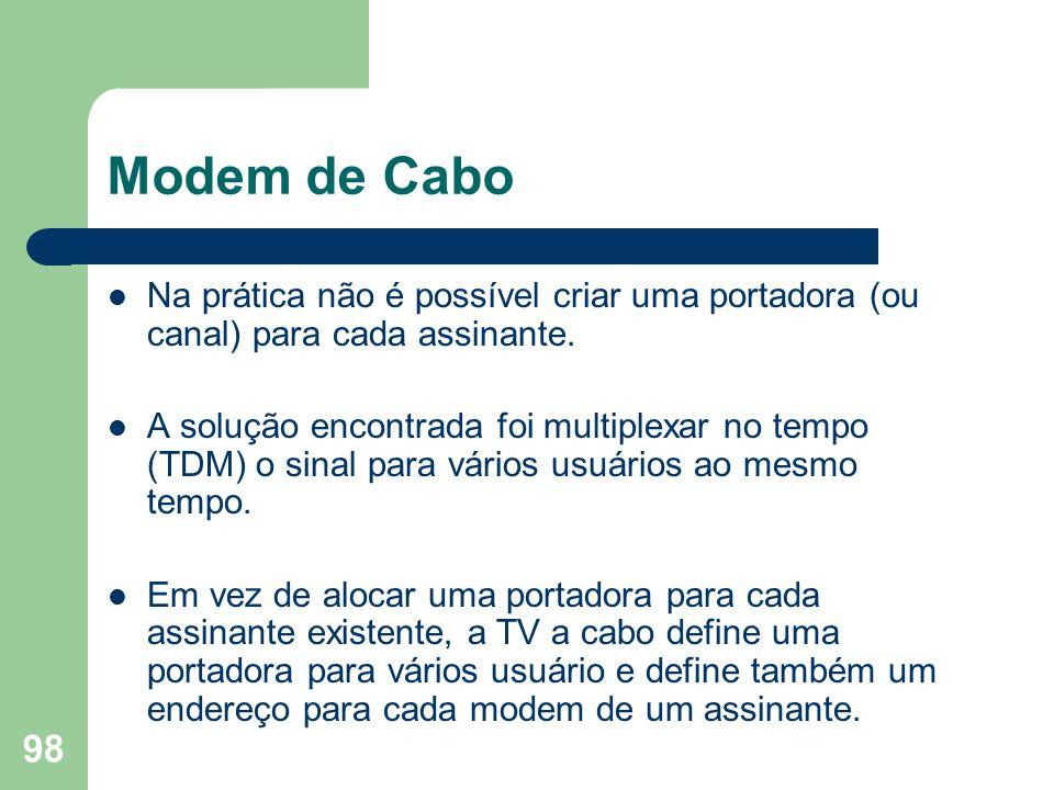 Modem de CaboNa prática não é possível criar uma portadora (ou canal) para cada assinante.