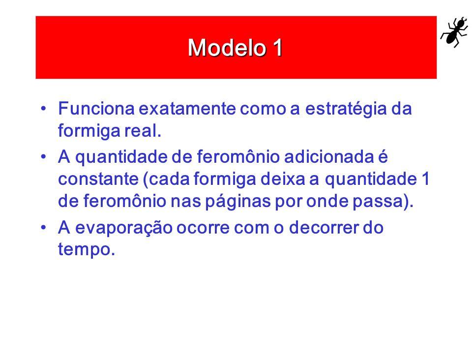 Modelo 1 Funciona exatamente como a estratégia da formiga real.