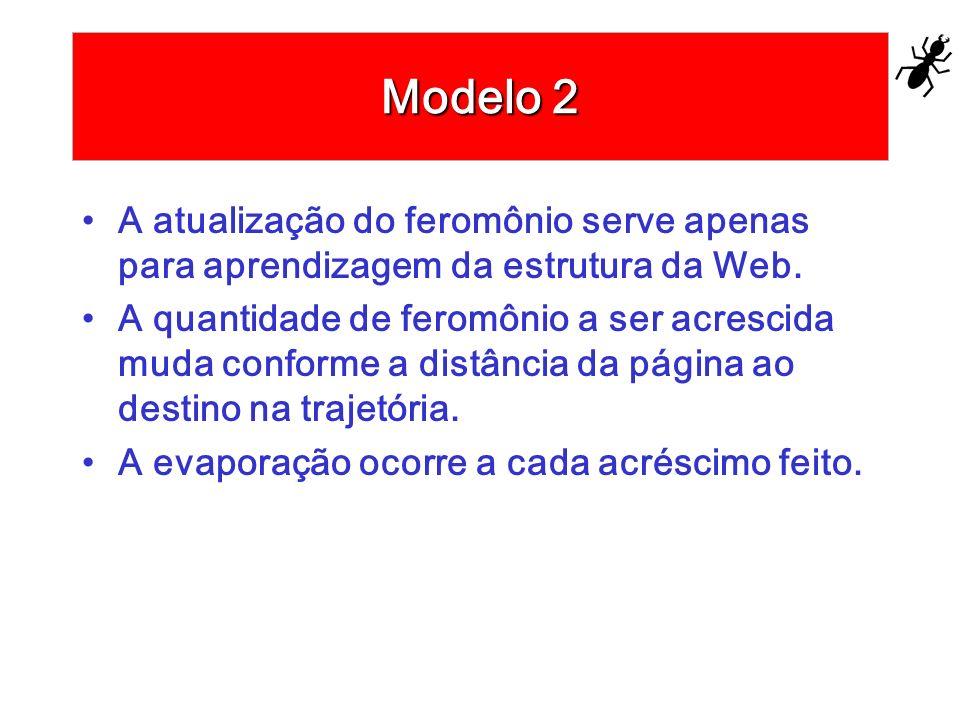 Modelo 2 A atualização do feromônio serve apenas para aprendizagem da estrutura da Web.