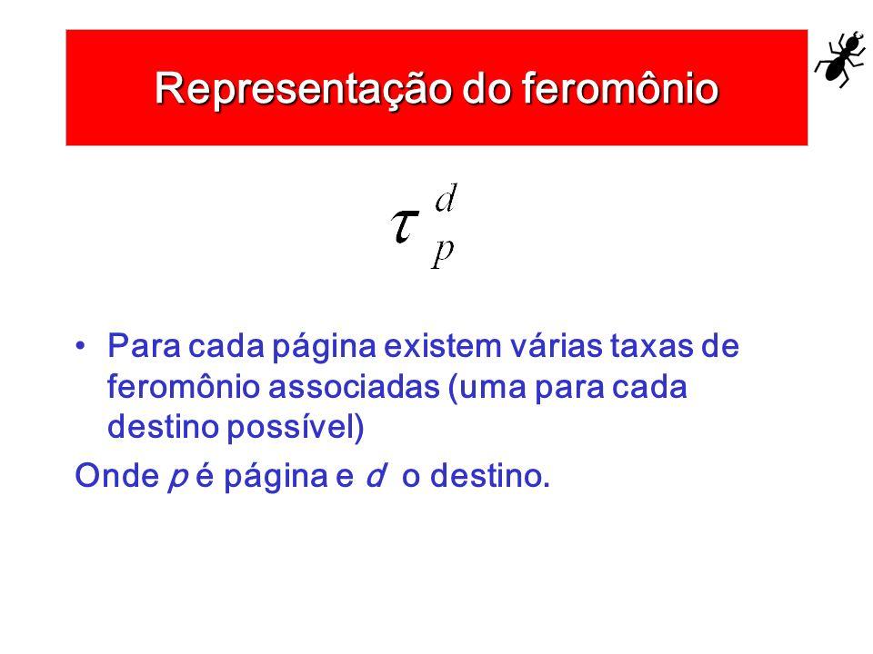 Representação do feromônio