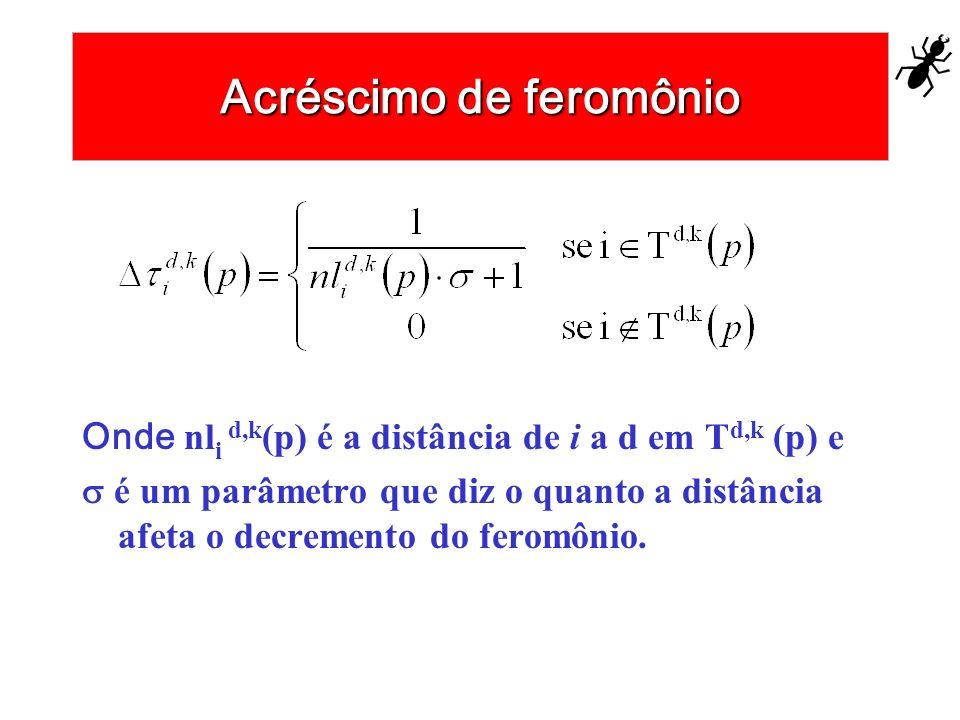 Acréscimo de feromônio