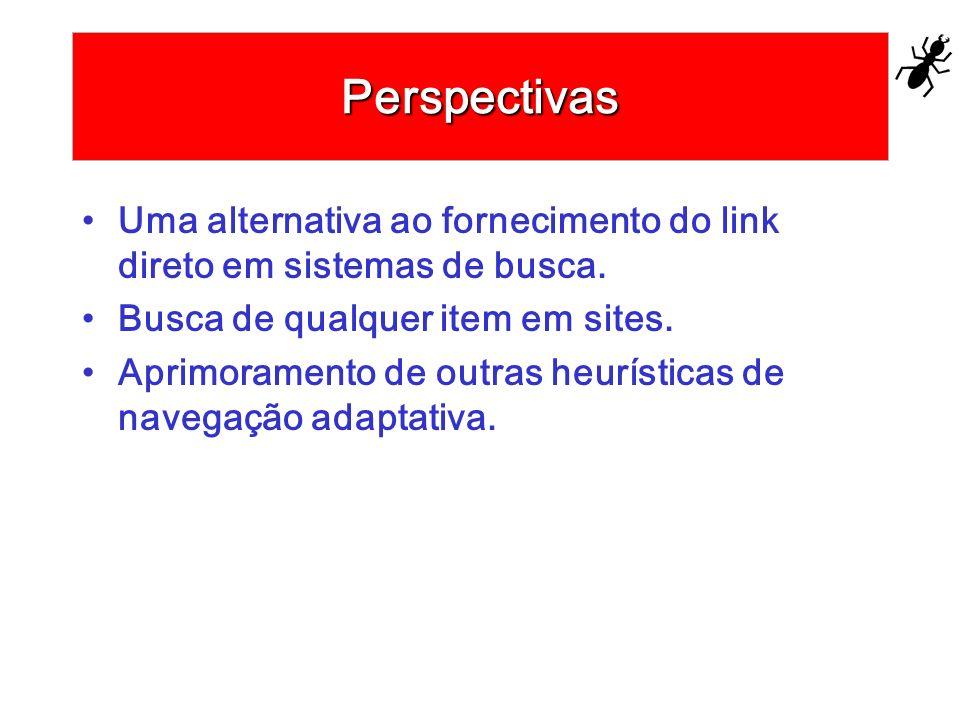 Perspectivas Uma alternativa ao fornecimento do link direto em sistemas de busca. Busca de qualquer item em sites.
