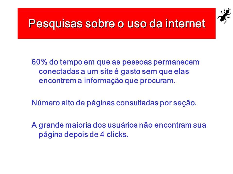 Pesquisas sobre o uso da internet