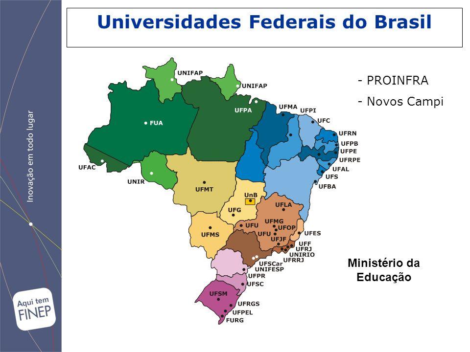 Universidades Federais do Brasil